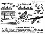 kak-zatochit-i-razvesti-pilu-1