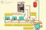 promyvka-i-opressovka-sistemy-otopleniya-1